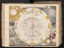 Systema solare et planetarum ex hypothesi Copernicana secundum elegantissimas illustrissimi quondam Hugenij deductiones novissime collectum et exhibitum