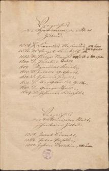 Verzeichniss der Syndicorum Notarien der Stadt Zittau von 1354-1658