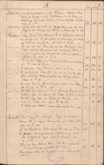 Katalog w układzie alfabetycznym A - R